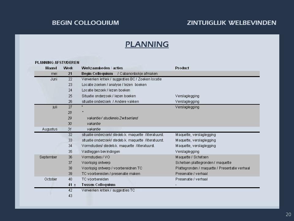 ZINTUIGLIJK WELBEVINDENBEGIN COLLOQUIUM 20 PLANNING