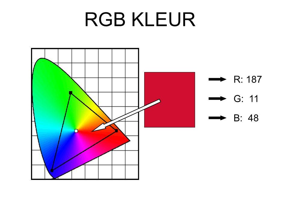 RGB KLEUR 255, 0, 0 0, 0, 255 0, 255, 0 255, 255, 0 255, 0, 255 255, 255, 255 0, 255, 255