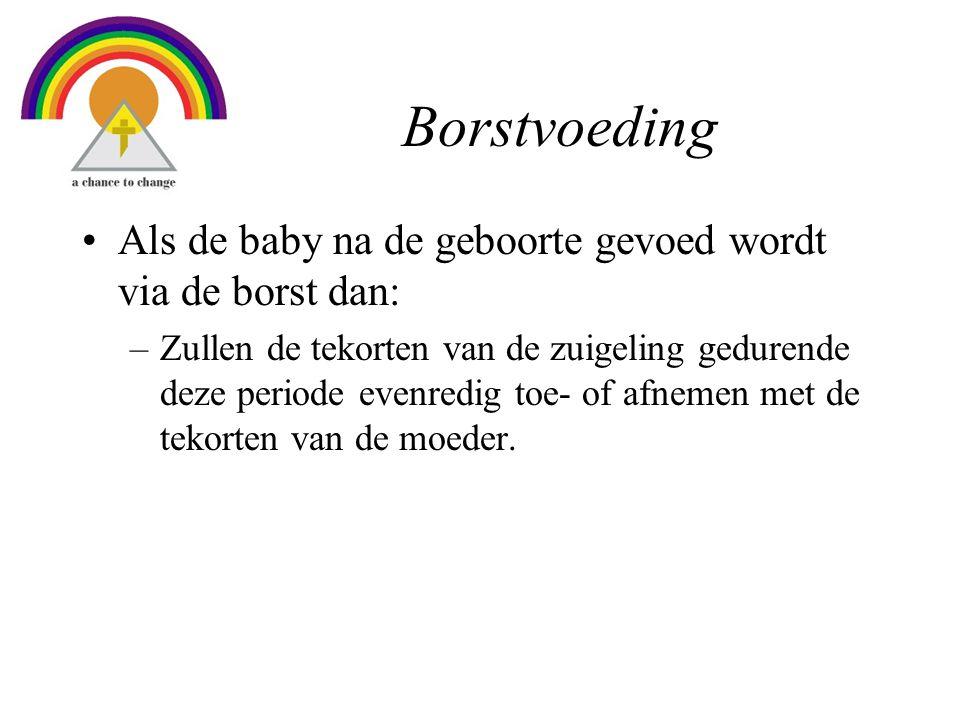 Borstvoeding •Als de baby na de geboorte gevoed wordt via de borst dan: –Zullen de tekorten van de zuigeling gedurende deze periode evenredig toe- of afnemen met de tekorten van de moeder.