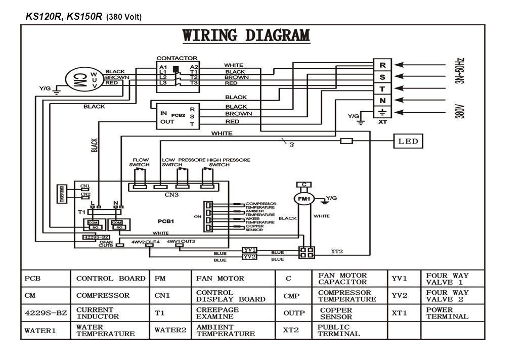 KS120R, KS150R (380 Volt)