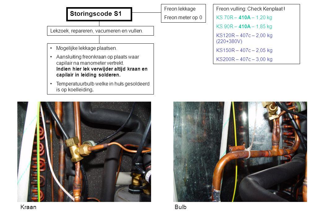 Freon lekkage Freon meter op 0 Freon vulling: Check Kenplaat ! KS 70R – 410A – 1,20 kg KS 90R – 410A – 1,85 kg KS120R – 407c – 2,00 kg (220+380V) KS15