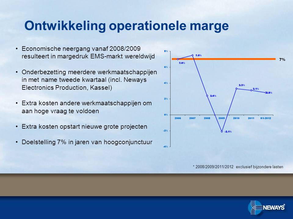 •Economische neergang vanaf 2008/2009 resulteert in margedruk EMS-markt wereldwijd •Onderbezetting meerdere werkmaatschappijen in met name tweede kwartaal (incl.