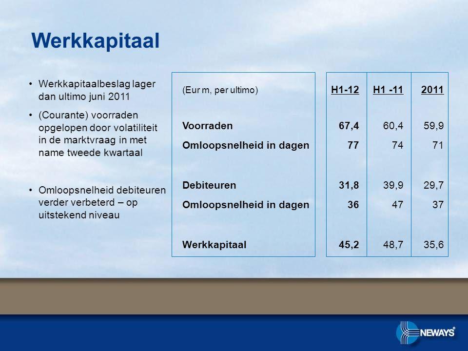 Werkkapitaal •Werkkapitaalbeslag lager dan ultimo juni 2011 •(Courante) voorraden opgelopen door volatiliteit in de marktvraag in met name tweede kwar