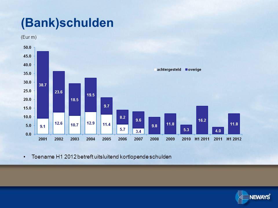 (Eur m) •Toename H1 2012 betreft uitsluitend kortlopende schulden (Bank)schulden