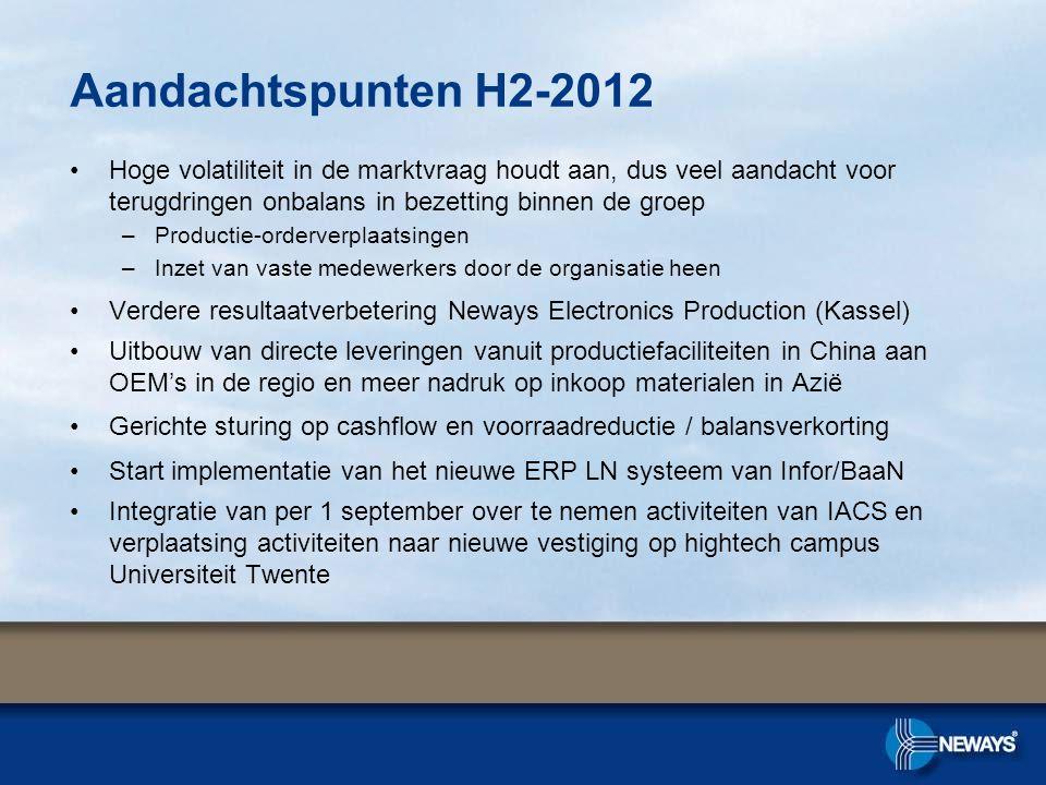Aandachtspunten H2-2012 •Hoge volatiliteit in de marktvraag houdt aan, dus veel aandacht voor terugdringen onbalans in bezetting binnen de groep –Prod