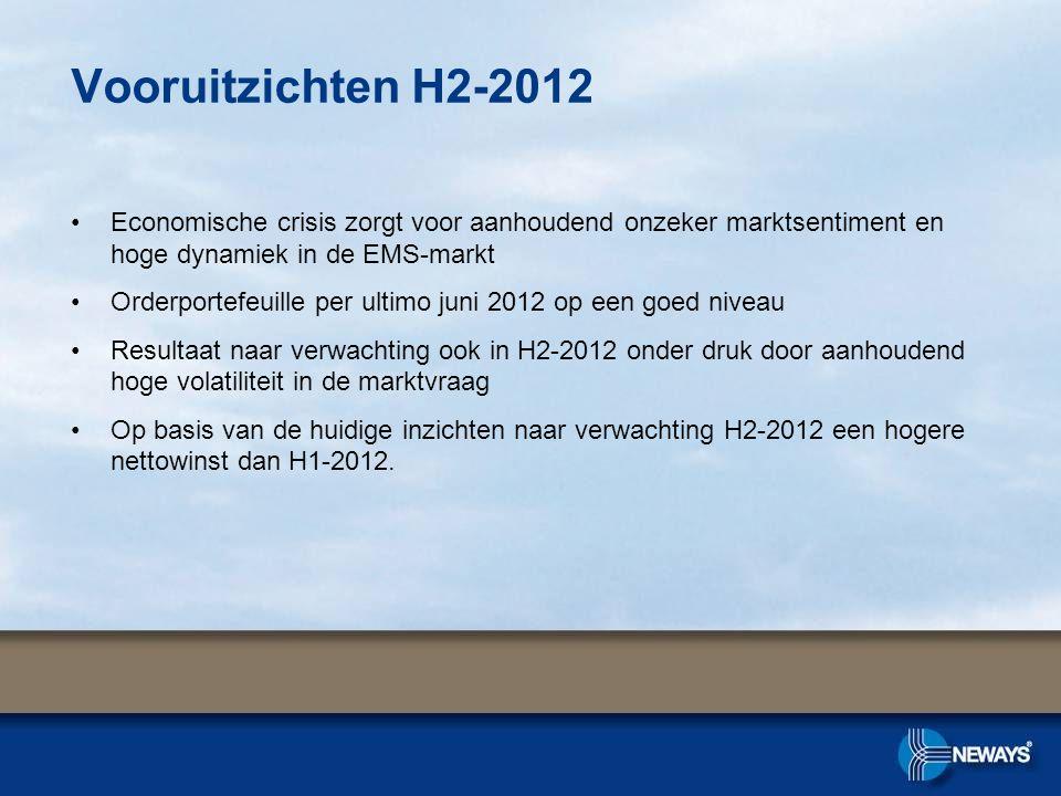Vooruitzichten H2-2012 •Economische crisis zorgt voor aanhoudend onzeker marktsentiment en hoge dynamiek in de EMS-markt •Orderportefeuille per ultimo juni 2012 op een goed niveau •Resultaat naar verwachting ook in H2-2012 onder druk door aanhoudend hoge volatiliteit in de marktvraag •Op basis van de huidige inzichten naar verwachting H2-2012 een hogere nettowinst dan H1-2012.