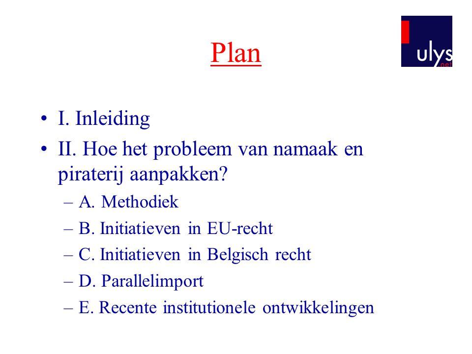 Plan •I. Inleiding •II. Hoe het probleem van namaak en piraterij aanpakken? –A. Methodiek –B. Initiatieven in EU-recht –C. Initiatieven in Belgisch re