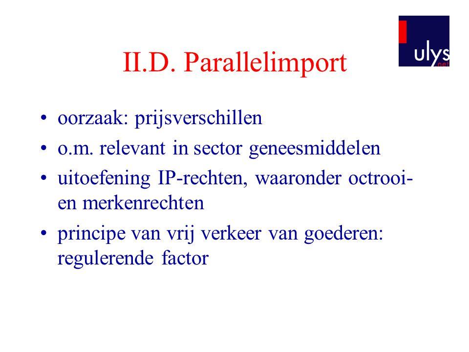 II.D. Parallelimport •oorzaak: prijsverschillen •o.m. relevant in sector geneesmiddelen •uitoefening IP-rechten, waaronder octrooi- en merkenrechten •