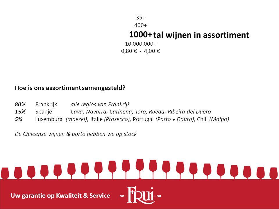 Uw garantie op Kwaliteit & Service tal wijnen in assortiment Hoe is ons assortiment samengesteld? 80% Frankrijk alle regios van Frankrijk 15% Spanje C
