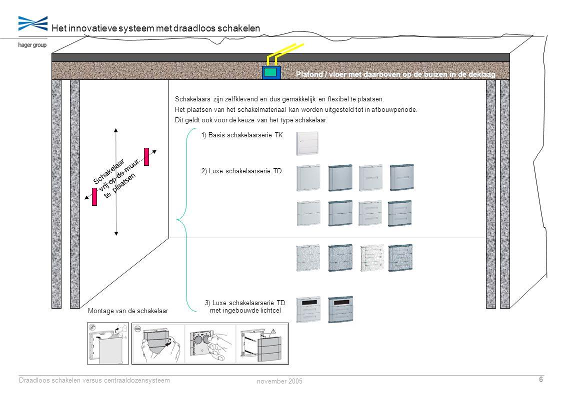 november 2005 6 Draadloos schakelen versus centraaldozensysteem Plafond / vloer met daarboven op de buizen in de deklaag Het innovatieve systeem met d