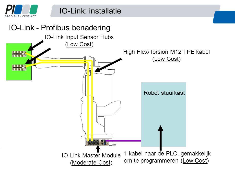 Robot stuurkast IO-Link Input Sensor Hubs (Low Cost) High Flex/Torsion M12 TPE kabel (Low Cost) IO-Link Master Module (Moderate Cost) IO-Link - Profib