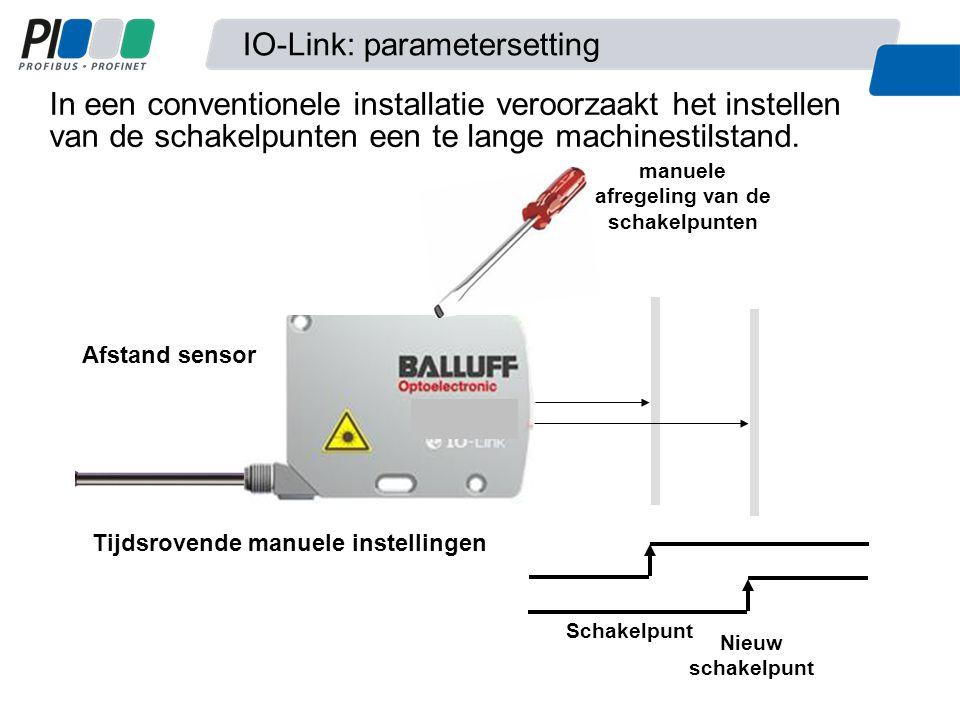 In een conventionele installatie veroorzaakt het instellen van de schakelpunten een te lange machinestilstand. Afstand sensor Tijdsrovende manuele ins