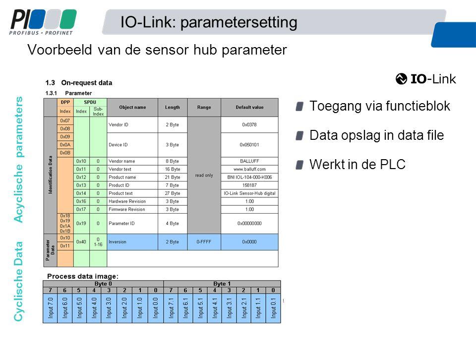 Voorbeeld van de sensor hub parameter Toegang via functieblok Data opslag in data file Werkt in de PLC Cyclische Data Acyclische parameters IO-Link: p