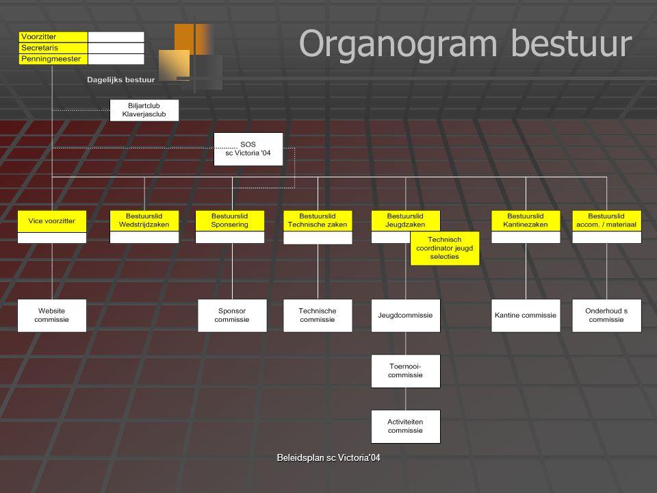 Beleidsplan sc Victoria'04 Organogram bestuur