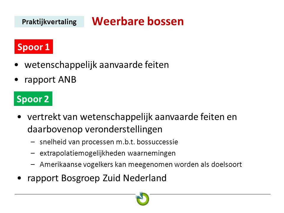 Weerbare bossen Praktijkvertaling Spoor 1 •wetenschappelijk aanvaarde feiten •rapport ANB Spoor 2 •vertrekt van wetenschappelijk aanvaarde feiten en d
