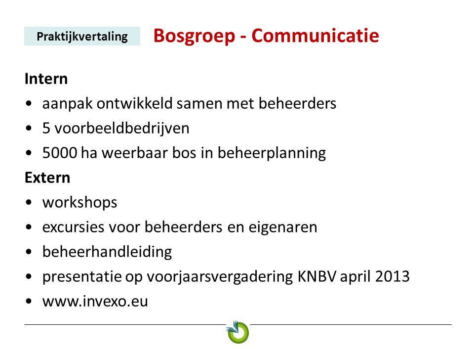 Bosgroep - Communicatie Praktijkvertaling Intern •aanpak ontwikkeld samen met beheerders •5 voorbeeldbedrijven •5000 ha weerbaar bos in beheerplanning