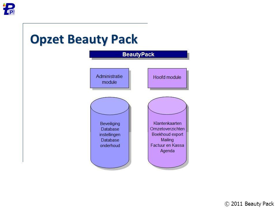 © 2011 Beauty Pack Agenda Bijhouden van individuele agenda's Afspraken invoeren achteraf en vooruit Rekening houden met bedrijfs- en individuele werktijden Beveiliging agenda's Uitstaande afspraken overzicht Weekagenda (5 en 7 daagse)
