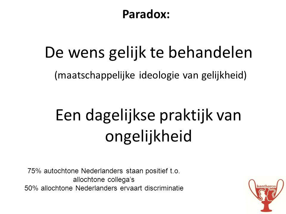 De wens gelijk te behandelen (maatschappelijke ideologie van gelijkheid) Een dagelijkse praktijk van ongelijkheid Paradox: 75% autochtone Nederlanders