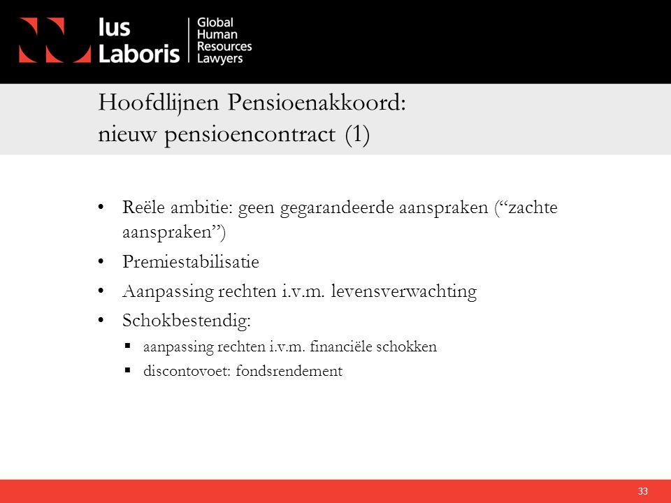 """Hoofdlijnen Pensioenakkoord: nieuw pensioencontract (1) •Reële ambitie: geen gegarandeerde aanspraken (""""zachte aanspraken"""") •Premiestabilisatie •Aanpa"""