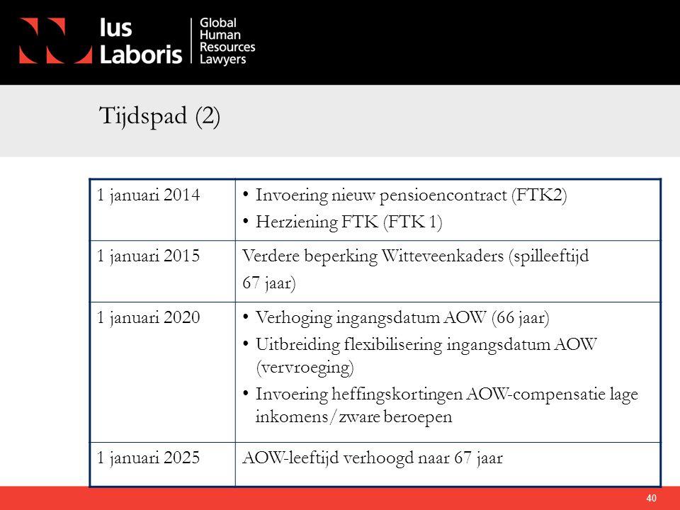 Tijdspad (2) 1 januari 2014•Invoering nieuw pensioencontract (FTK2) •Herziening FTK (FTK 1) 1 januari 2015Verdere beperking Witteveenkaders (spilleeft
