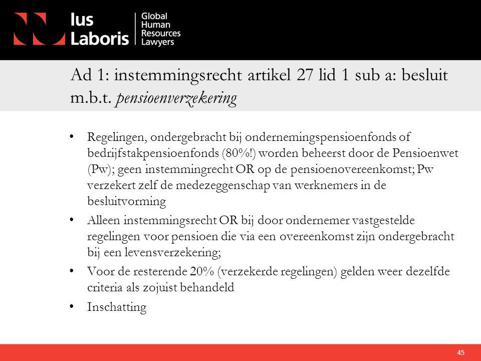Ad 1: instemmingsrecht artikel 27 lid 1 sub a: besluit m.b.t. pensioenverzekering •Regelingen, ondergebracht bij ondernemingspensioenfonds of bedrijfs