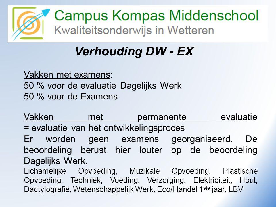 Verhouding DW - EX Vakken met examens: 50 % voor de evaluatie Dagelijks Werk 50 % voor de Examens Vakken met permanente evaluatie = evaluatie van het