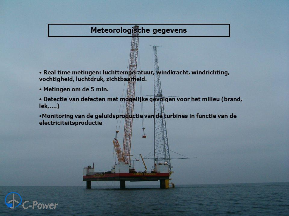 Meteorologische gegevens • Real time metingen: luchttemperatuur, windkracht, windrichting, vochtigheid, luchtdruk, zichtbaarheid.