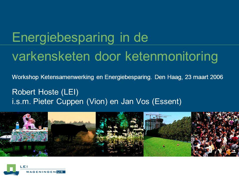 Energiebesparing in de varkensketen door ketenmonitoring Workshop Ketensamenwerking en Energiebesparing.