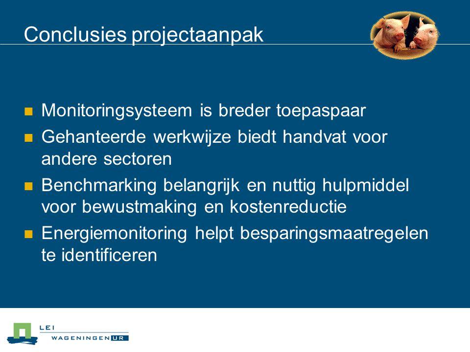 Conclusies projectaanpak  Monitoringsysteem is breder toepaspaar  Gehanteerde werkwijze biedt handvat voor andere sectoren  Benchmarking belangrijk en nuttig hulpmiddel voor bewustmaking en kostenreductie  Energiemonitoring helpt besparingsmaatregelen te identificeren