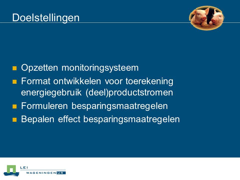 Doelstellingen  Opzetten monitoringsysteem  Format ontwikkelen voor toerekening energiegebruik (deel)productstromen  Formuleren besparingsmaatregelen  Bepalen effect besparingsmaatregelen