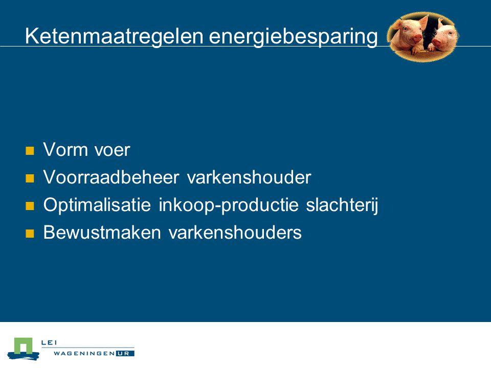 Ketenmaatregelen energiebesparing  Vorm voer  Voorraadbeheer varkenshouder  Optimalisatie inkoop-productie slachterij  Bewustmaken varkenshouders