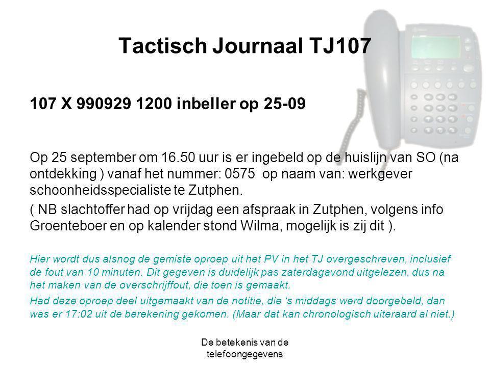 De betekenis van de telefoongegevens Tactisch Journaal TJ107 107 X 990929 1200 inbeller op 25-09 Op 25 september om 16.50 uur is er ingebeld op de hui