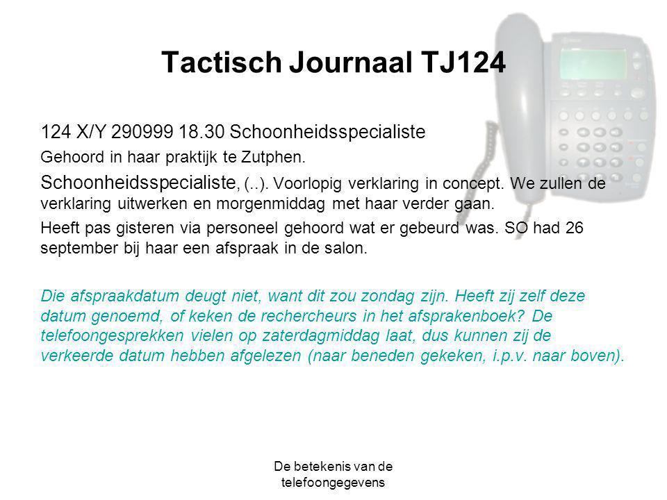 De betekenis van de telefoongegevens Tactisch Journaal TJ124 124 X/Y 290999 18.30 Schoonheidsspecialiste Gehoord in haar praktijk te Zutphen. Schoonhe