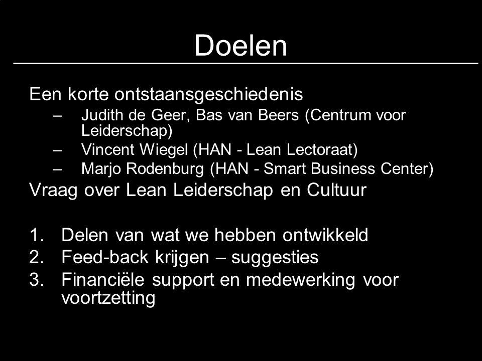Doelen Een korte ontstaansgeschiedenis –Judith de Geer, Bas van Beers (Centrum voor Leiderschap) –Vincent Wiegel (HAN - Lean Lectoraat) –Marjo Rodenbu