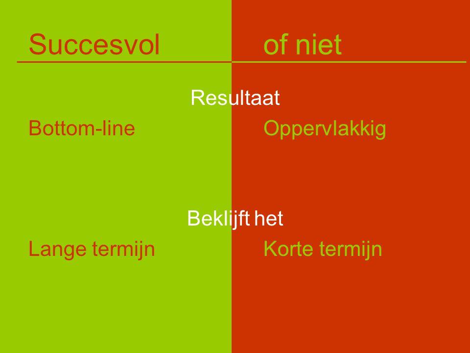 Succesvolof niet Resultaat Bottom-lineOppervlakkig Beklijft het Lange termijnKorte termijn