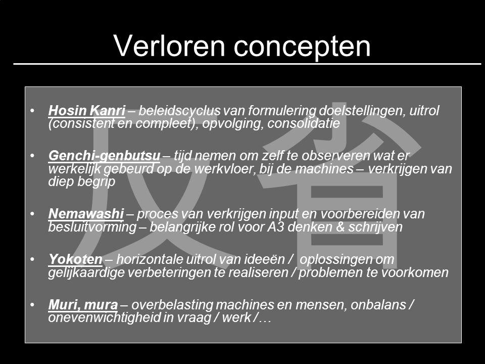Verloren concepten 反省 •Hosin Kanri – beleidscyclus van formulering doelstellingen, uitrol (consistent en compleet), opvolging, consolidatie •Genchi-ge