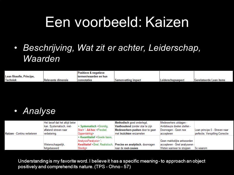 Een voorbeeld: Kaizen •Beschrijving, Wat zit er achter, Leiderschap, Waarden •Analyse Understanding is my favorite word. I believe it has a specific m
