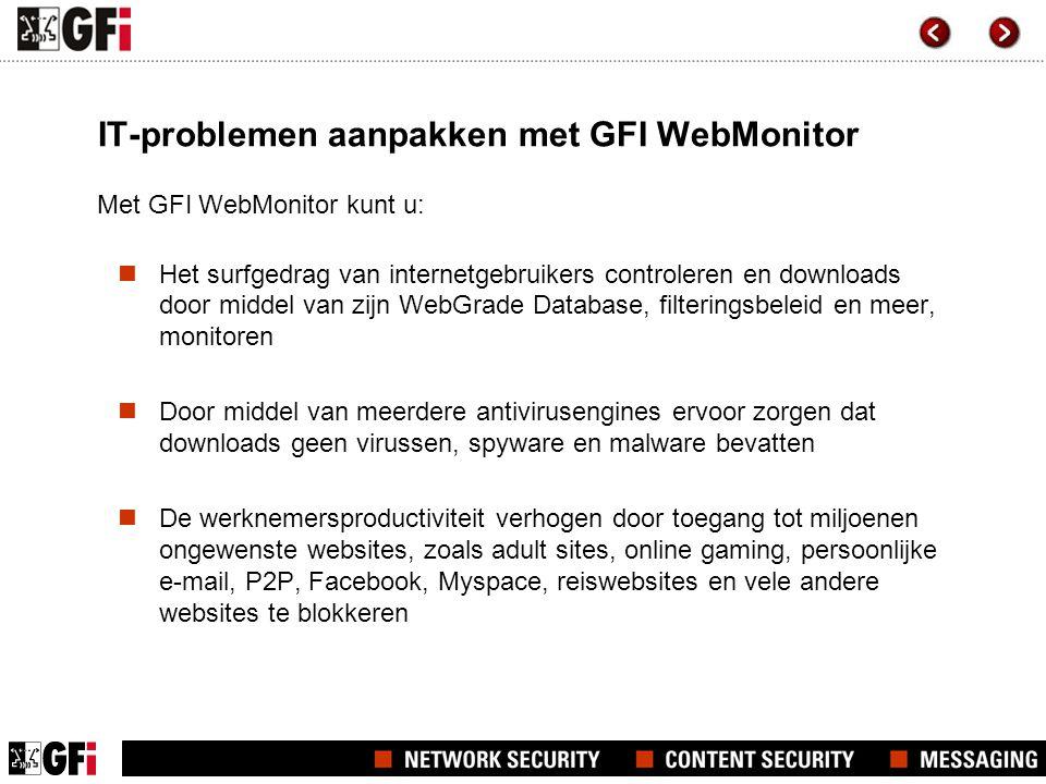 IT-problemen aanpakken met GFI WebMonitor Met GFI WebMonitor kunt u:  Het surfgedrag van internetgebruikers controleren en downloads door middel van