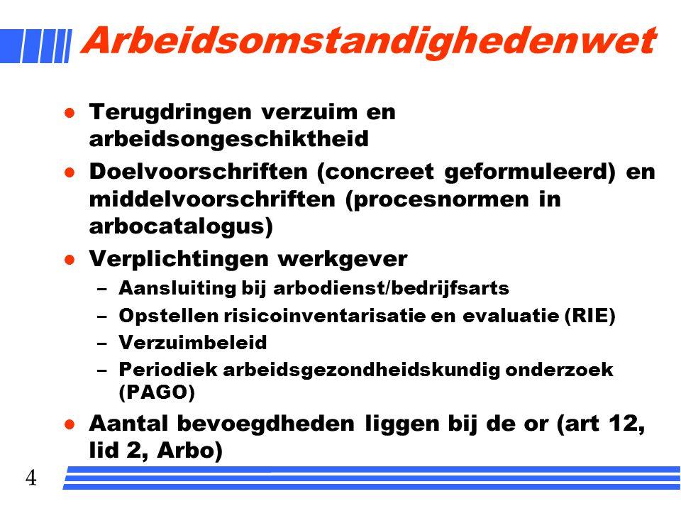 4 Arbeidsomstandighedenwet l Terugdringen verzuim en arbeidsongeschiktheid l Doelvoorschriften (concreet geformuleerd) en middelvoorschriften (procesnormen in arbocatalogus) l Verplichtingen werkgever –Aansluiting bij arbodienst/bedrijfsarts –Opstellen risicoinventarisatie en evaluatie (RIE) –Verzuimbeleid –Periodiek arbeidsgezondheidskundig onderzoek (PAGO) l Aantal bevoegdheden liggen bij de or (art 12, lid 2, Arbo)