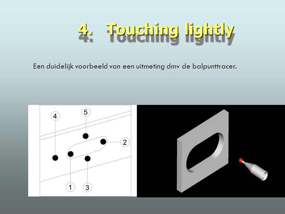 4. Touching lightly Een duidelijk voorbeeld van een uitmeting dmv de balpunttracer.