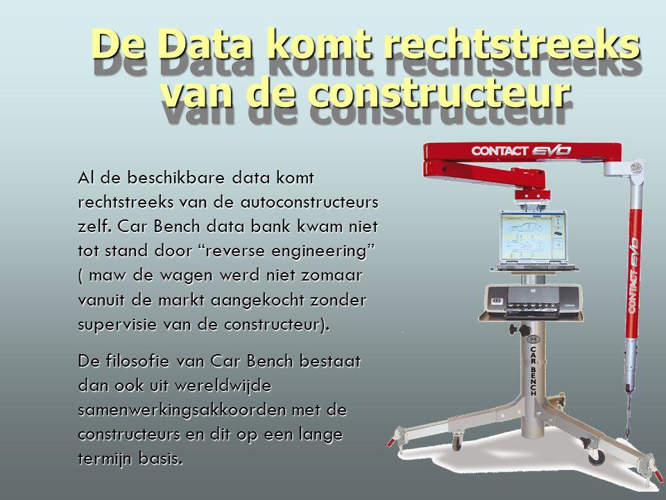 De Data komt rechtstreeks van de constructeur Al de beschikbare data komt rechtstreeks van de autoconstructeurs zelf.
