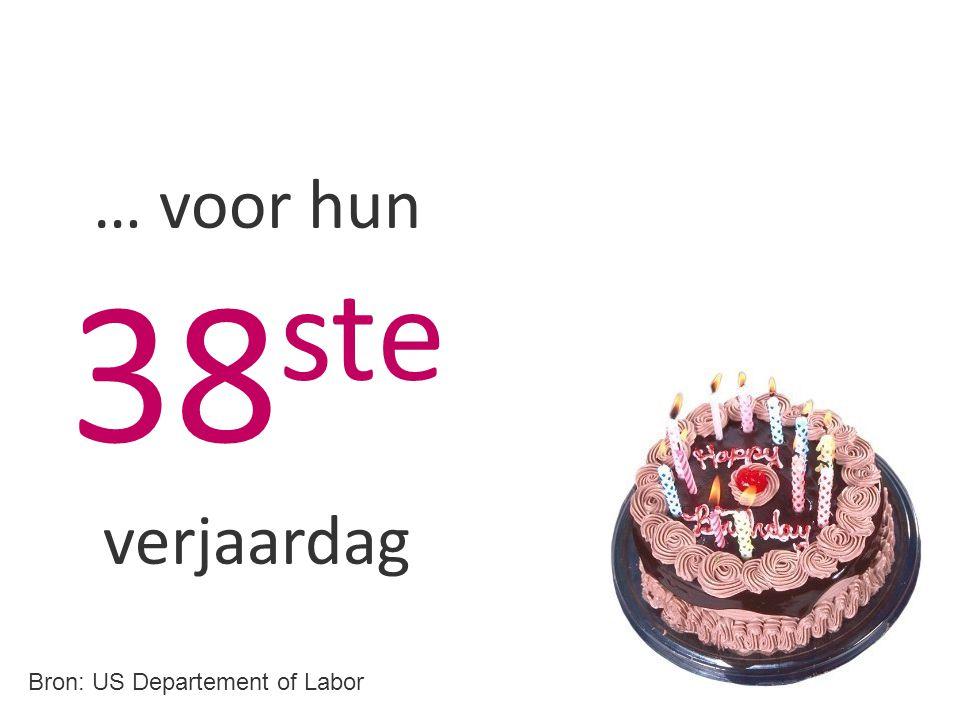… voor hun 38 ste verjaardag Bron: US Departement of Labor