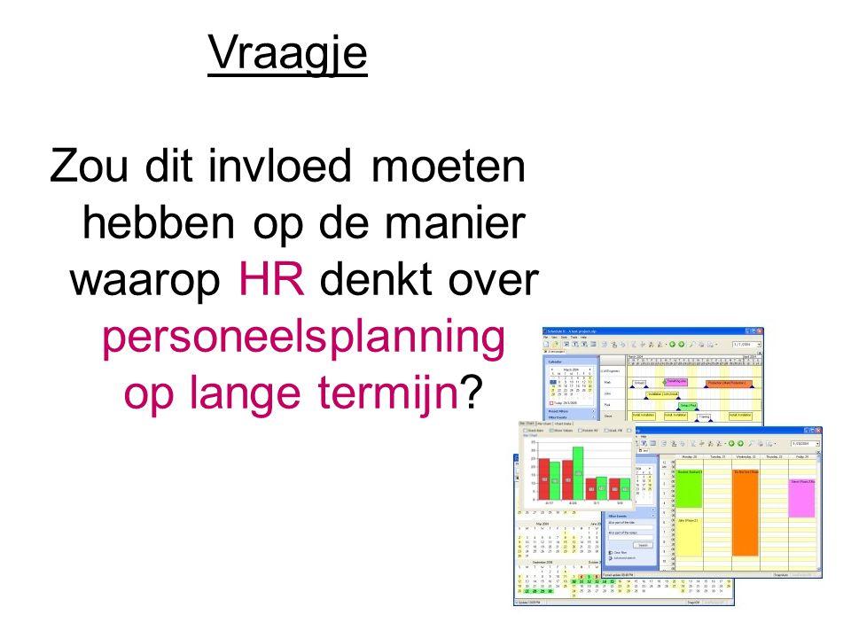 Vraagje Zou dit invloed moeten hebben op de manier waarop HR denkt over personeelsplanning op lange termijn
