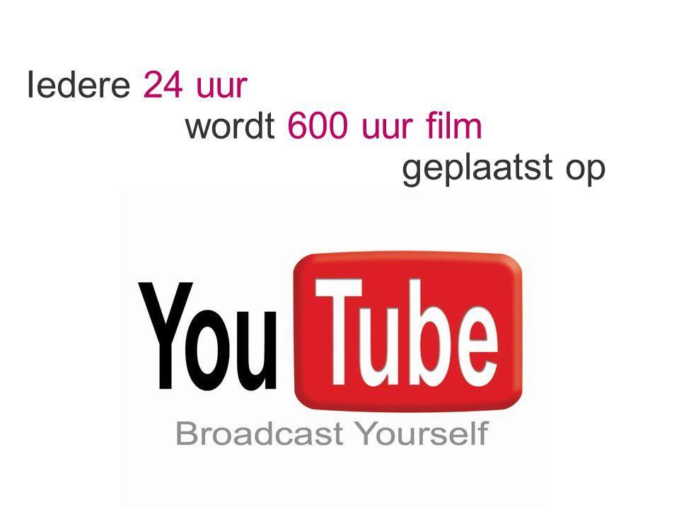 Iedere 24 uur wordt 600 uur film geplaatst op