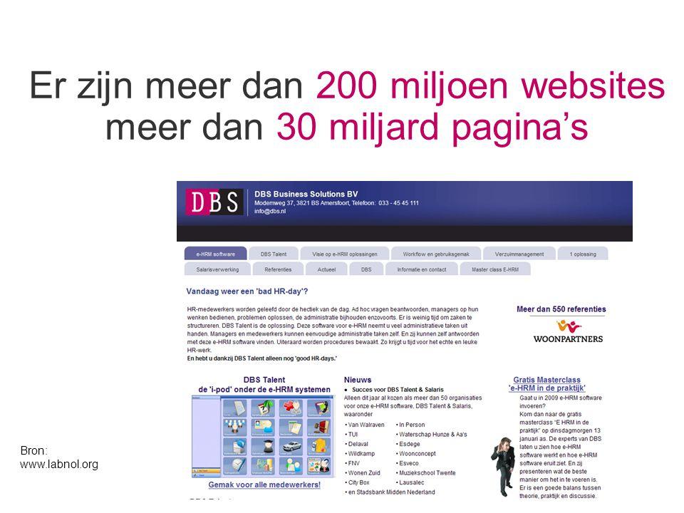 Er zijn meer dan 200 miljoen websites meer dan 30 miljard pagina's Bron: www.labnol.org