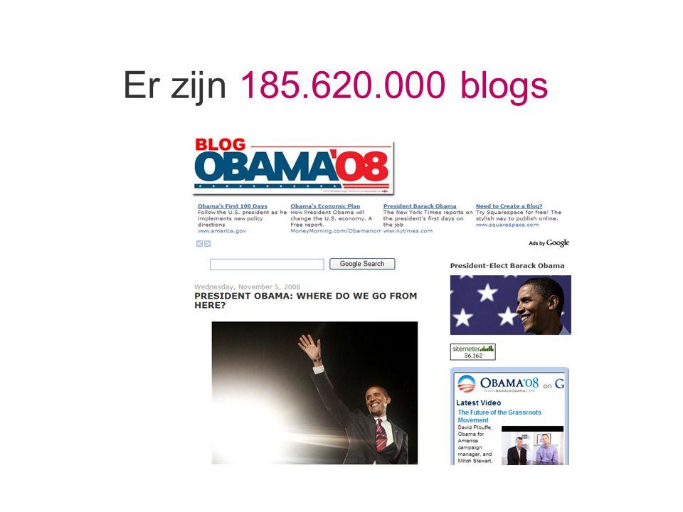 Er zijn 185.620.000 blogs