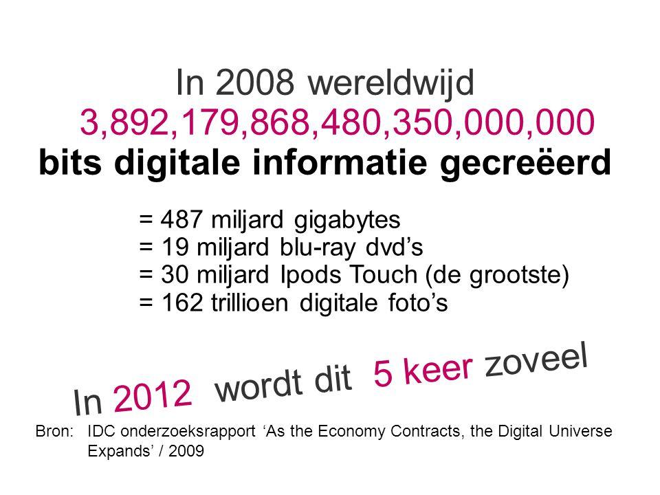 In 2008 wereldwijd 3,892,179,868,480,350,000,000 bits digitale informatie gecreëerd Bron: IDC onderzoeksrapport 'As the Economy Contracts, the Digital Universe Expands' / 2009 = 487 miljard gigabytes = 19 miljard blu-ray dvd's = 30 miljard Ipods Touch (de grootste) = 162 trillioen digitale foto's I n 2 0 1 2 w o r d t d i t 5 k e e r z o v e e l