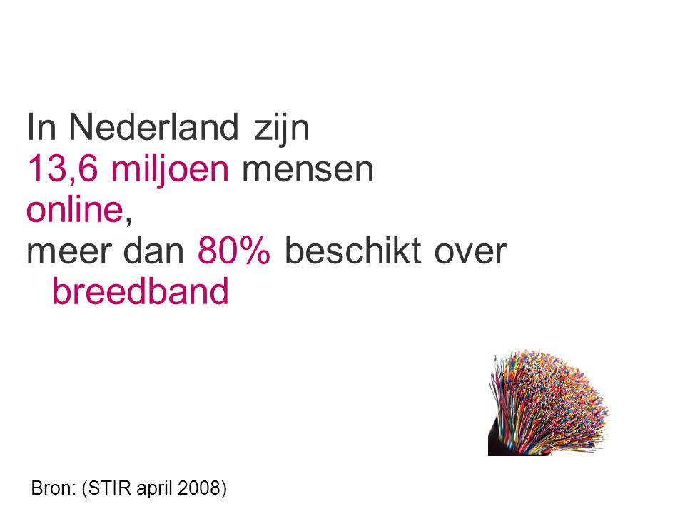 In Nederland zijn 13,6 miljoen mensen online, meer dan 80% beschikt over breedband Bron: (STIR april 2008)