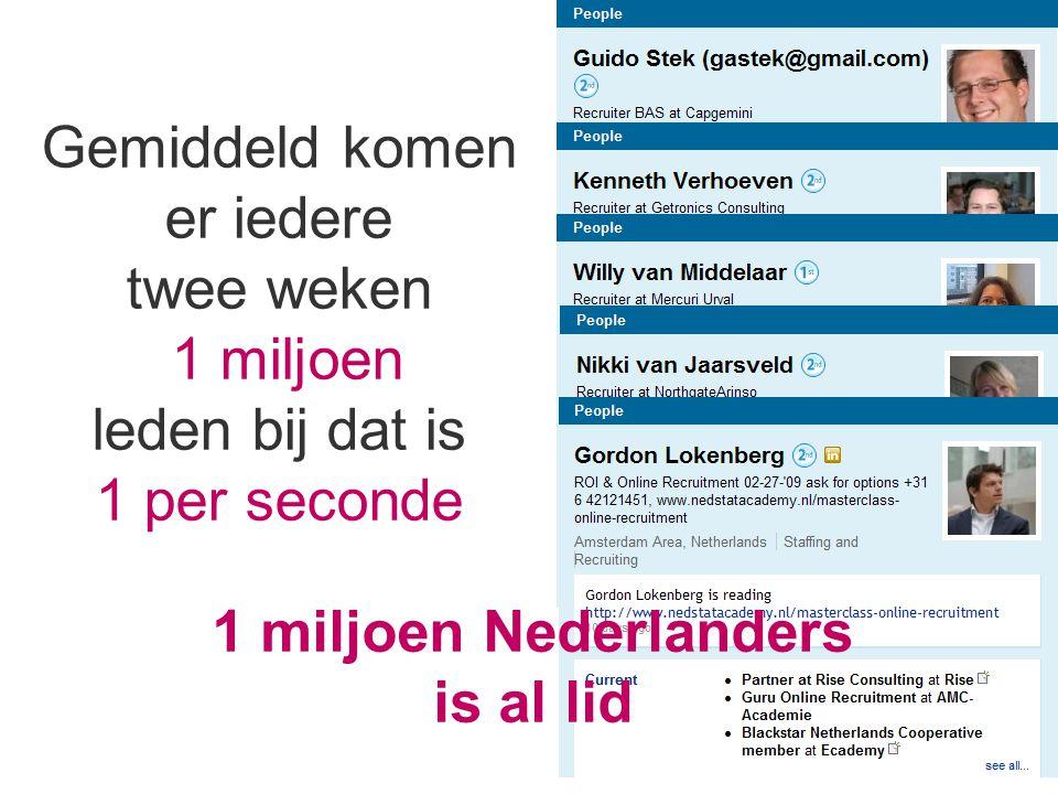 Gemiddeld komen er iedere twee weken 1 miljoen leden bij dat is 1 per seconde 1 miljoen Nederlanders is al lid