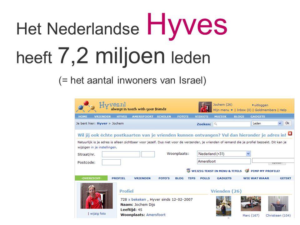 Het Nederlandse Hyves heeft 7,2 miljoen leden (= het aantal inwoners van Israel)